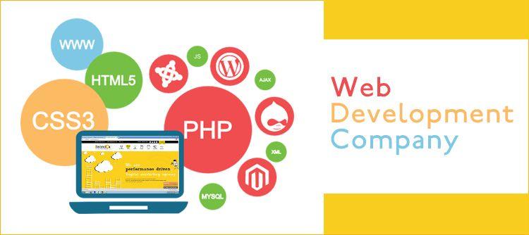 देख के लिए पेशेवर वेब विकास कंपनी-किराया-ibrandox