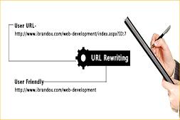 网站开发中URL重写的好处