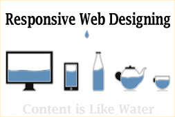 7-seo-benefits-of-responsive-website-designing