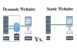 dynamic-website-versus-static-website