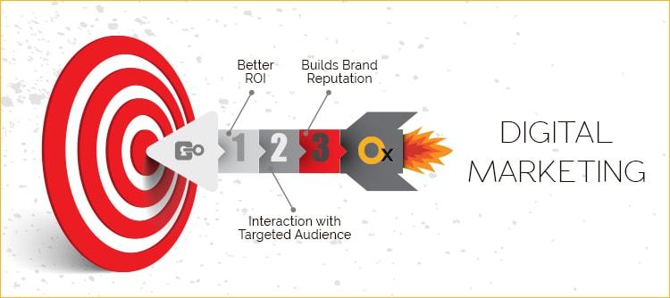 तीन मुख्य कारणों-बनाता-ibrandox-अलग डिजिटल विपणन कंपनी