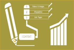 3-type-of-content-to-improve-your-page-ranking