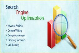 内容营销在搜索引擎优化中的作用