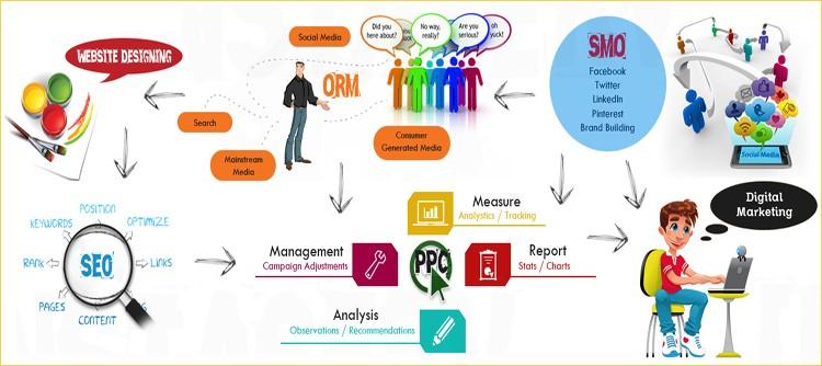 hiring-at-ibrandox-digital-marketing-agency-in-gurgaon
