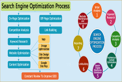 boost-your-page-ranking-with-customized-seo-solutions