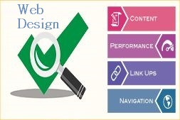 how-to-make-a-well-informed-decision-regarding-website-designers-their-firms