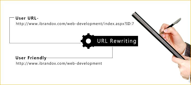 लाभ-ऑफ-द-यूआरएल को फिर से लिखने-वेबसाइट-विकास में