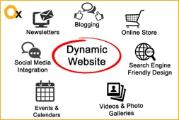 why-invest-on-a-dynamic-website