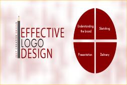 ロゴのための効果的な設計の基本原則