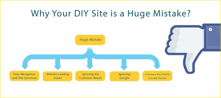 あなたのDIYサイトが巨大な間違いである理由