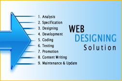one-stop-solution-for-website-designing