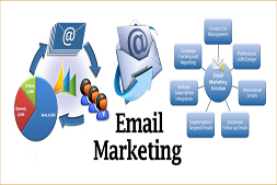 email-marketing-company-in-gurgaon