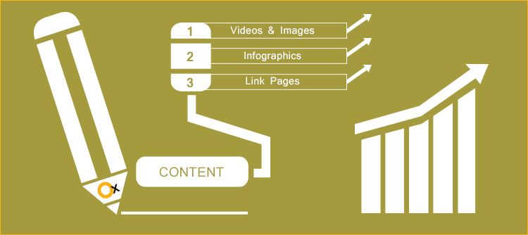 3-types-of-content-to-improve-your-page-ranking