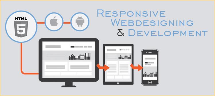 5 преимуществ адаптивного дизайна и разработки веб-сайтов