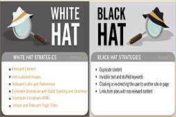 explore-the-difference-between-white-hat-seo-and-black-hat-seo