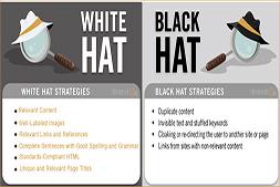 探索白色帽子seo和黑色帽子seo之间的差异