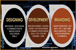 最適なウェブサイトの設計会社を選択するためのヒント