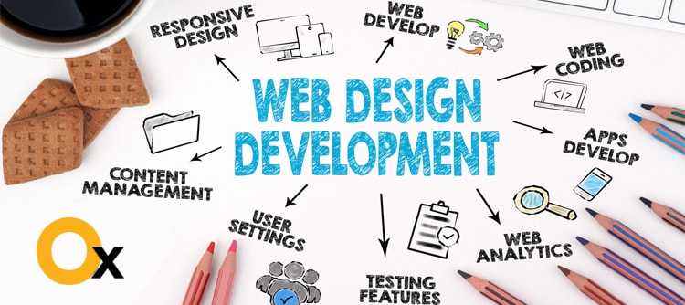 5 في الآونة الأخيرة على الويب والتنمية والمشاريع من قبل ibrandox