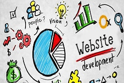 how-website-development-company-can-propel-the-growth-of-your-enterprise