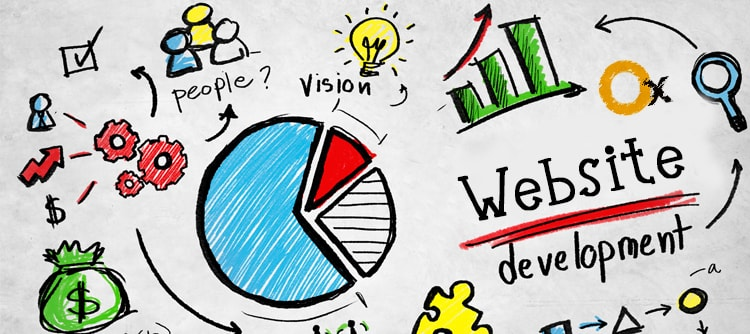 كيف الموقع تطوير شركة CAN-إدفع الحركة والنمو من بين الخاص والمشاريع