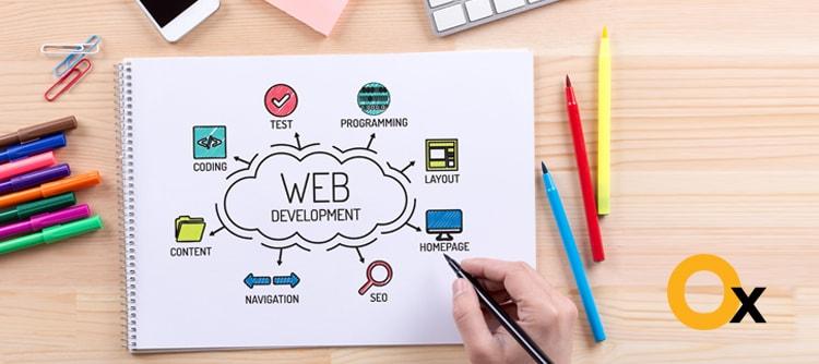 на что-то-в-бизнесе-разработка-веб-сайта-в-гургаоне