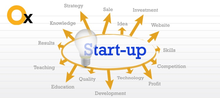 why-ibrandox-is-being-hired-for-branding-and-website-development-by-startups-in-india