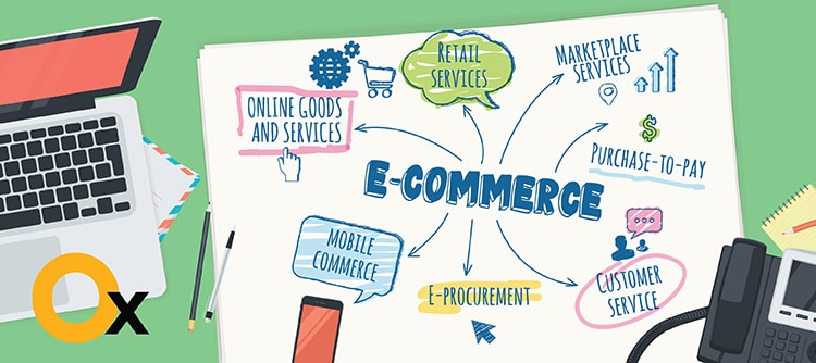 are-you-looking-for-e-commerce-development-in-gurgaon