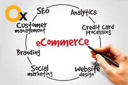 focus-on-your-priorities-for-right-selection-of-ecommerce-website-development-company