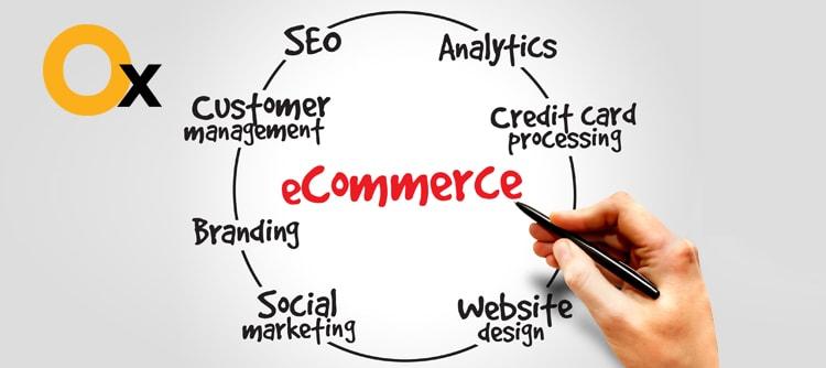 ध्यान केंद्रित-ऑन-अपने-प्राथमिकताओं-दायें-चयन-ऑफ-द ई-कॉमर्स के लिए-वेबसाइट विकास कंपनी