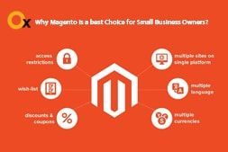 why-magento-is-a-best-choice-for-small-business-owners