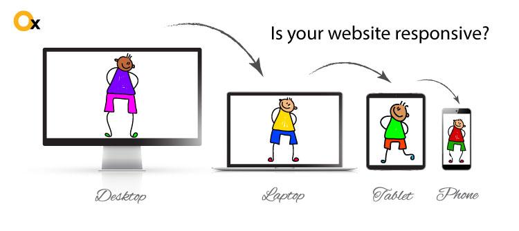 ایک وسیع پیمانے پر صارفین کو بیس کے لحاظ سے استعمال-ردعمل-ویب سائٹ ڈیزائننگ خدمات کا نظم کریں