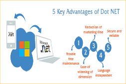网站开发的五点优点