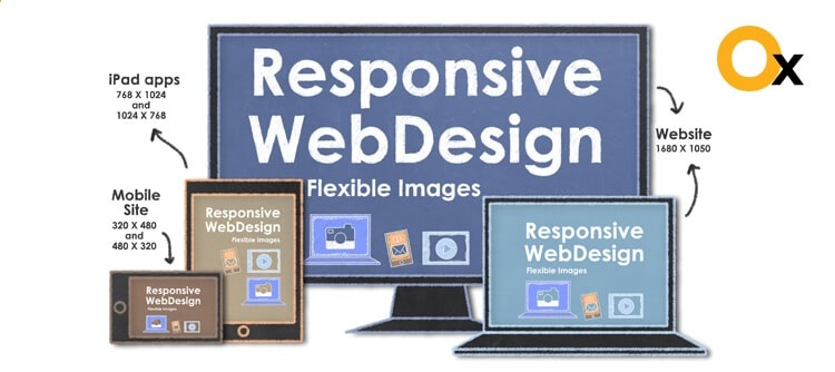 how-responsive-designing-solves-problems-related-to-multi-screen