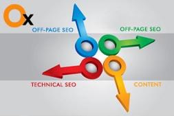 每一个富有成效的搜索引擎战略的基础