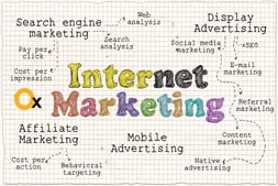 internet-marketing-tips-that-could-help-hour-roi-hit-the-bulls-eye