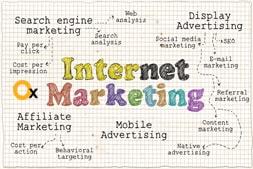 الإنترنت والتسويق والنصائح التي يمكن--المساعدة على مدار دوروا التى ضربها رأس الثيران العين
