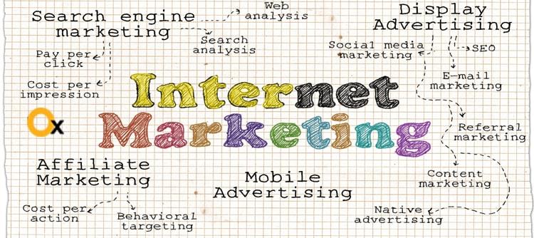 インターネットマーケティングのヒント、ヘルプ、時間、ROI、ヒット、ブルズアイ