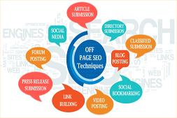 बंद पेज-एसईओ विपणन-तकनीक