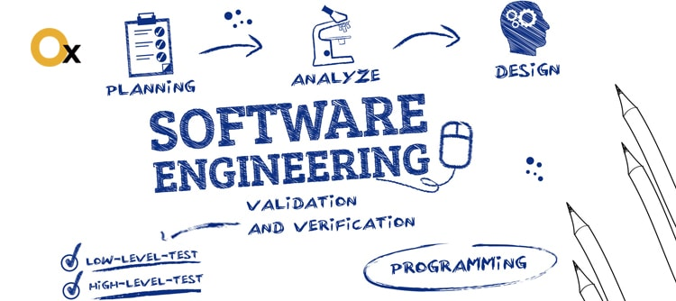 लगता है-सर्वाधिक विश्वसनीय और के लिए-प्राप्त-अनुकूलित सेवाओं-best-सॉफ्टवेयर डेवलपर्स-