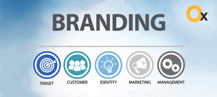branding-an-important-part-of-a-business-selling-any-product-or-service